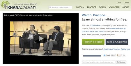 Khan Academy Practice – MPM1D – Grade 9 Academic Mathematics