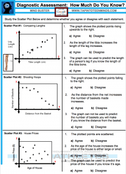 MFM1P - 3.1 - Intro to Scatter Plots & Relationships - Minds On - Diagnostic Assessment