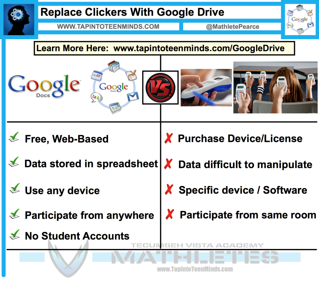 Apple Professional Development | How to Create a Google Drive Form