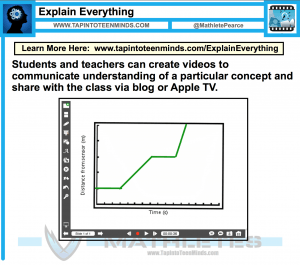 Explain Everything iPad Video App Review