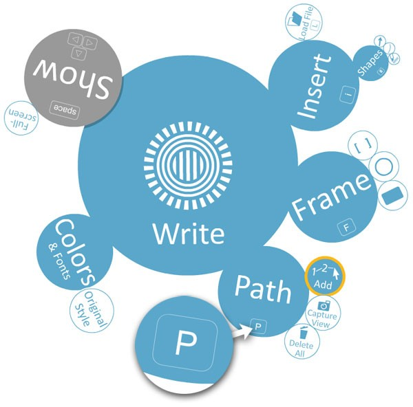 Using Prezi to Engage Your Students