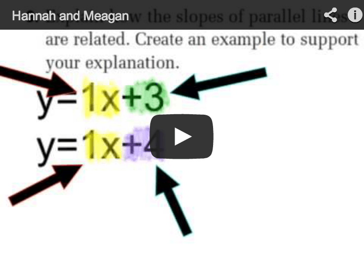 MPM1D Unit 5 Review Videos – Analyse Linear Relations