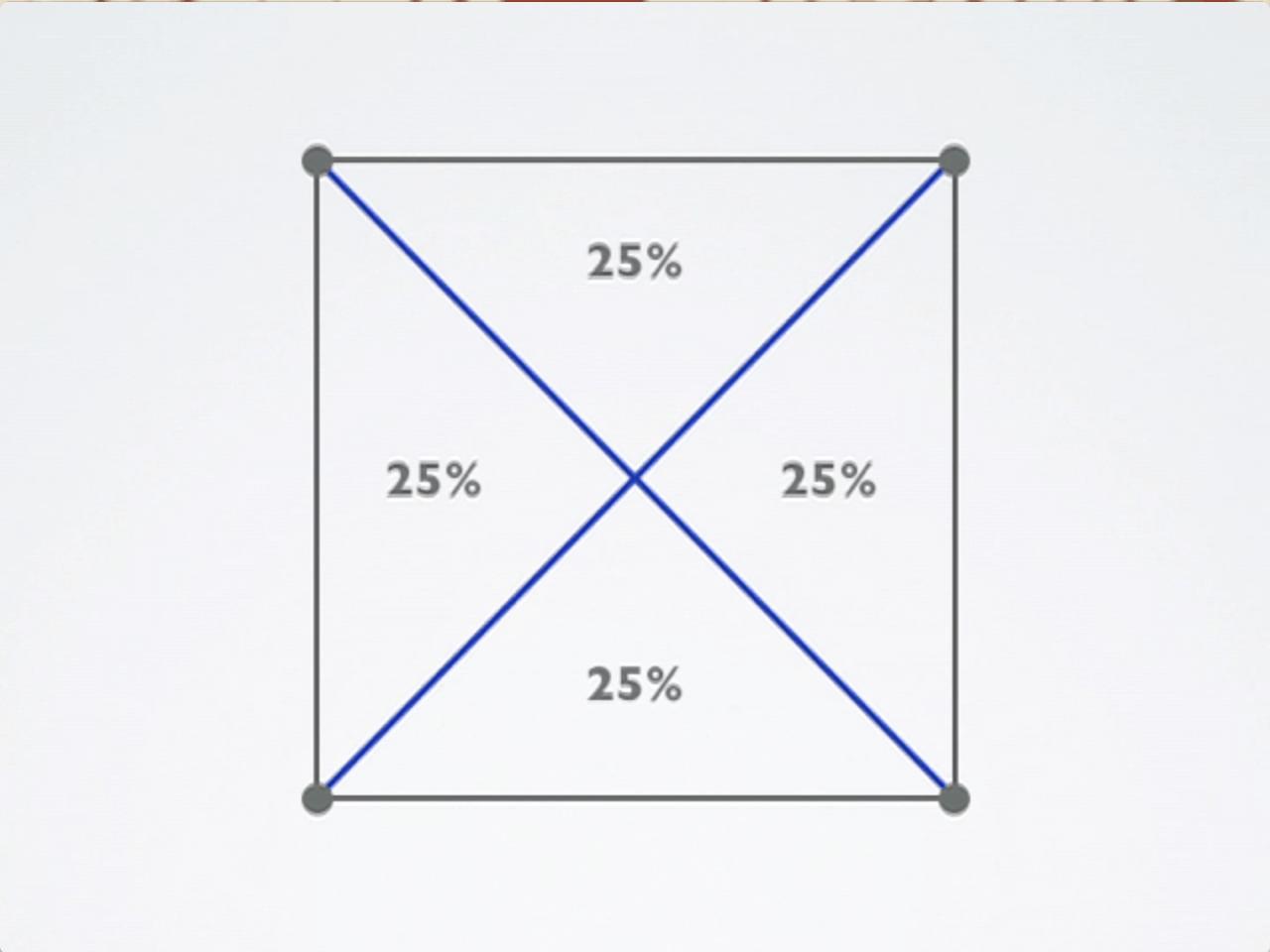 Obscure Geometry
