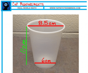 Real World Math - How Much Can This Cup Hold?