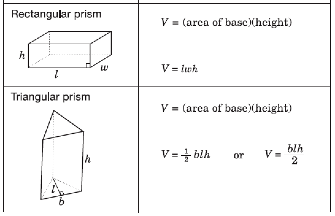 0.3 – Volume of a Prism