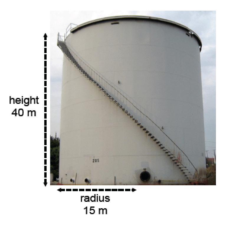 0.2 – Volume of a Cylinder