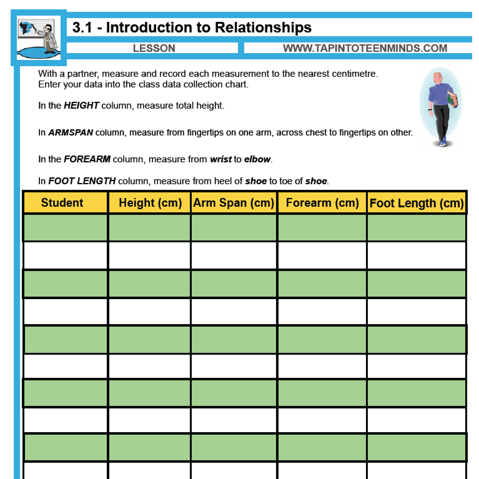3.1 – Introduction to Relationships