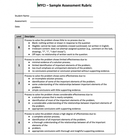Middle Years Collaborative Inquiry 2014-15 Sample Assessment Rubric