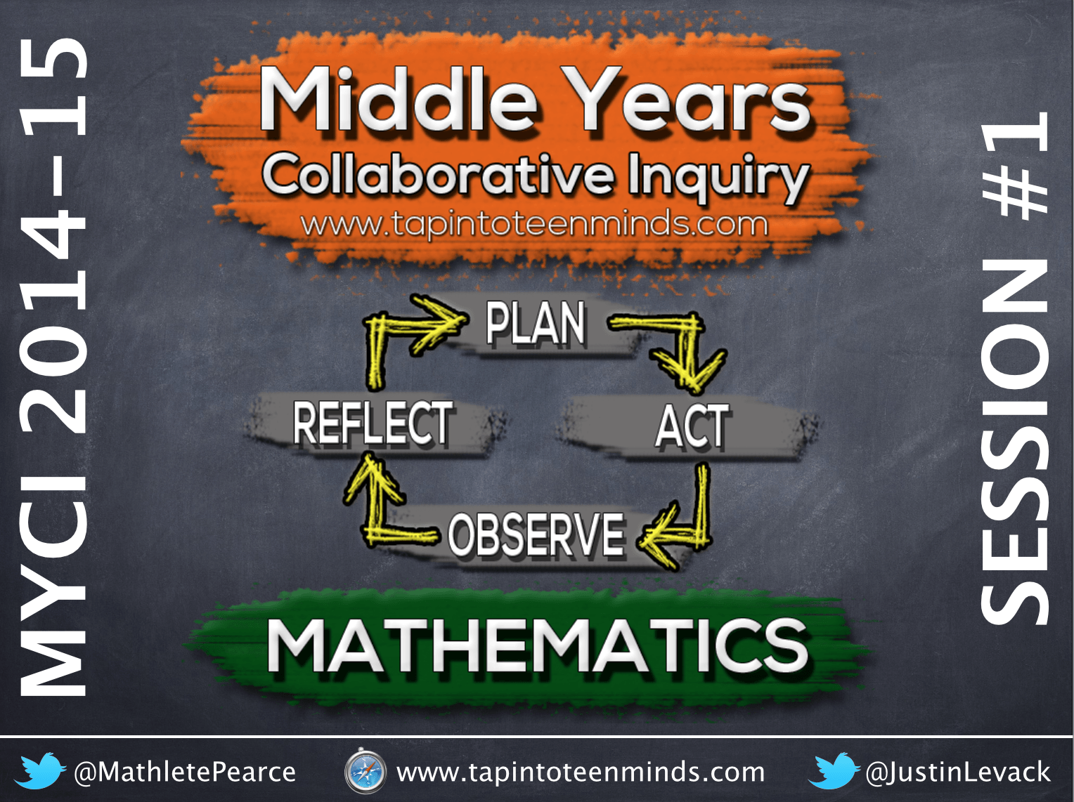 2014-15 Middle Years Collaborative Inquiry – Session #1