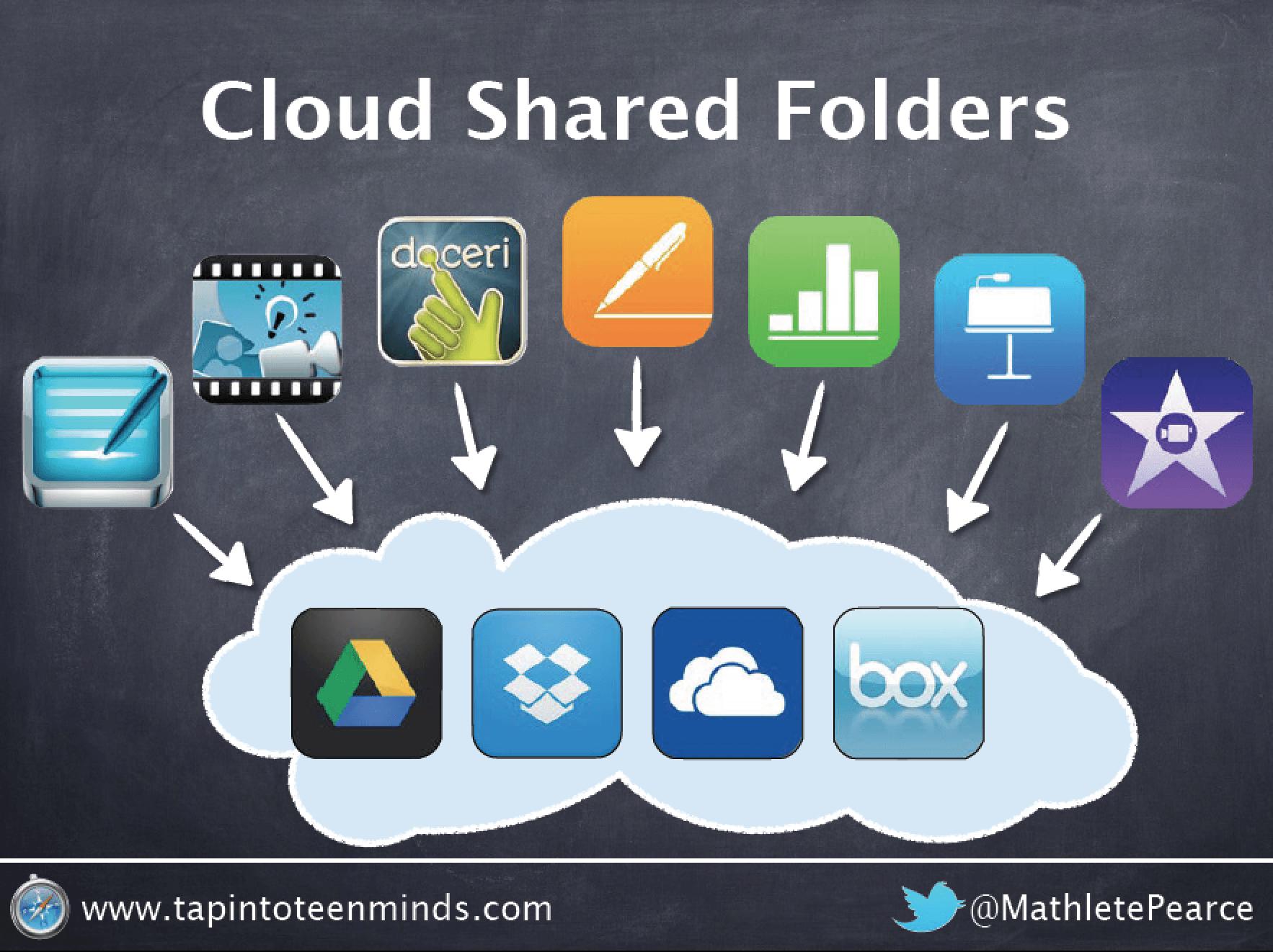 ETT iPad Summit USA Boston Presentation Slides #ettipad