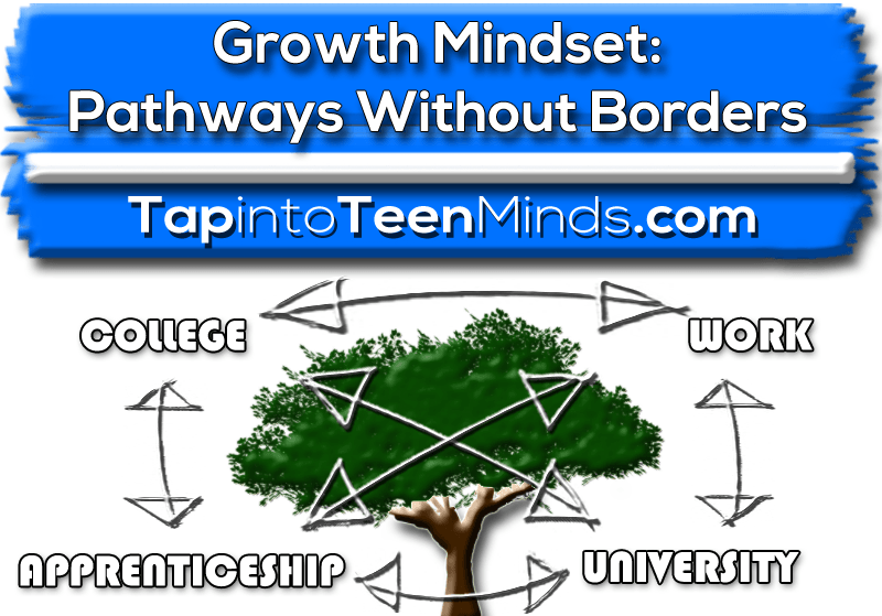 Growth Mindset: Pathways Without Borders