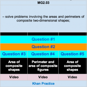 Learning Goal Expectation with Multiple EQAO Questions