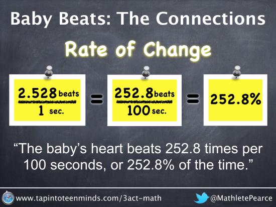Baby Beats - Decimals, Fractions, Percents