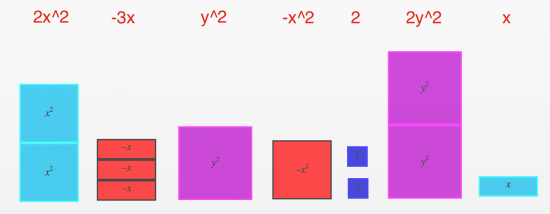 photograph relating to Algebra Tiles Printable referred to as Applying Algebra Tiles towards Assemble Which includes Text and Simplify