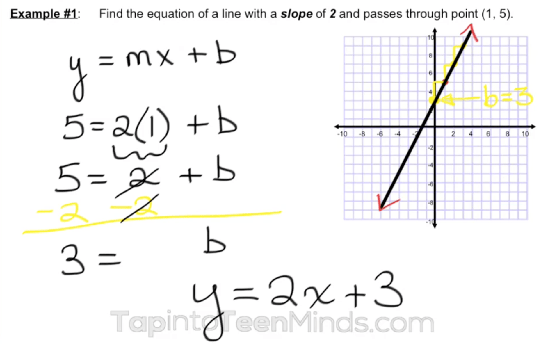 Stacking Paper 3 Act Math Sequel Equations Given Slope Pt