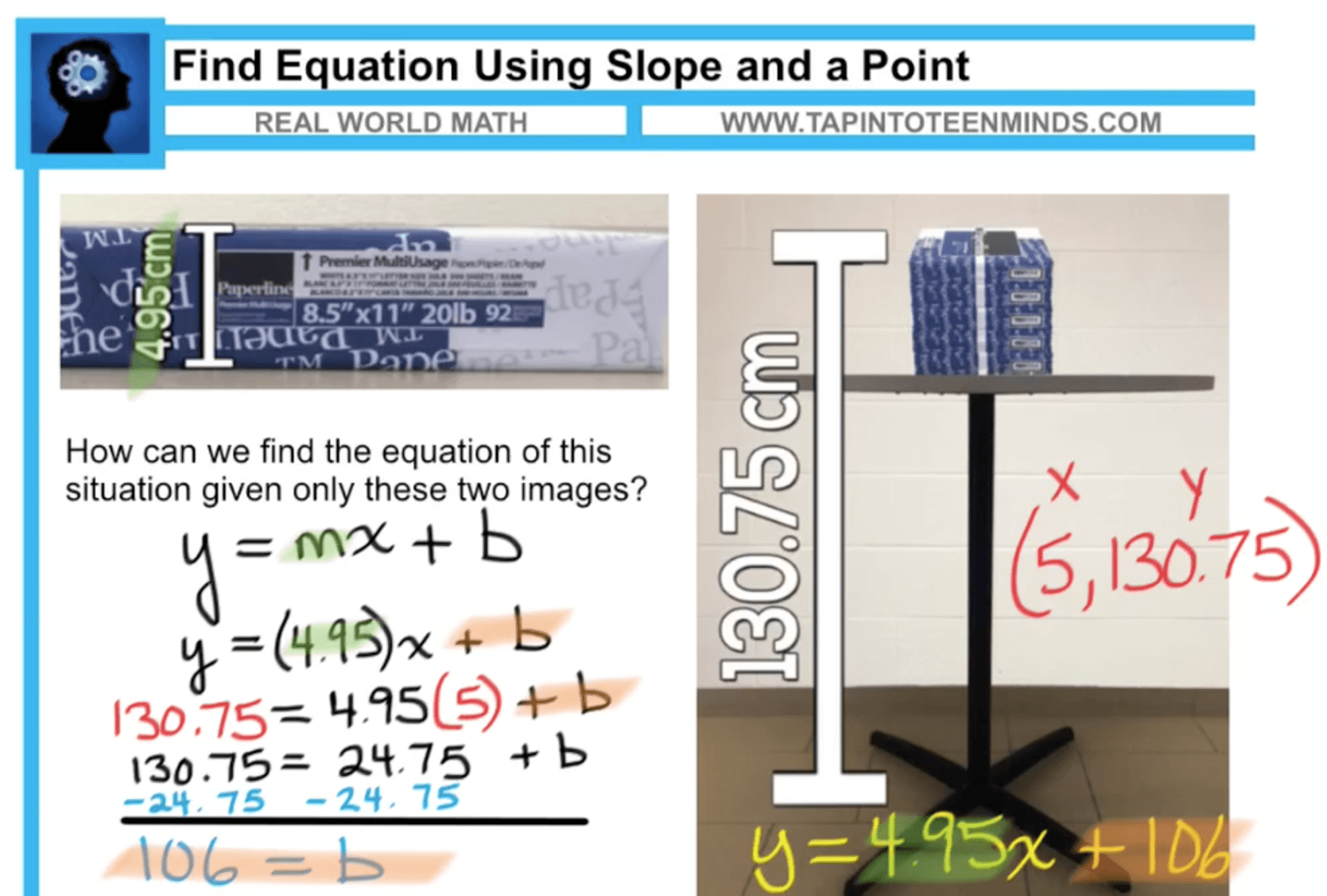 Stacking Paper 3 Act Math Sequel Equations Given Slope & Pt How To Find