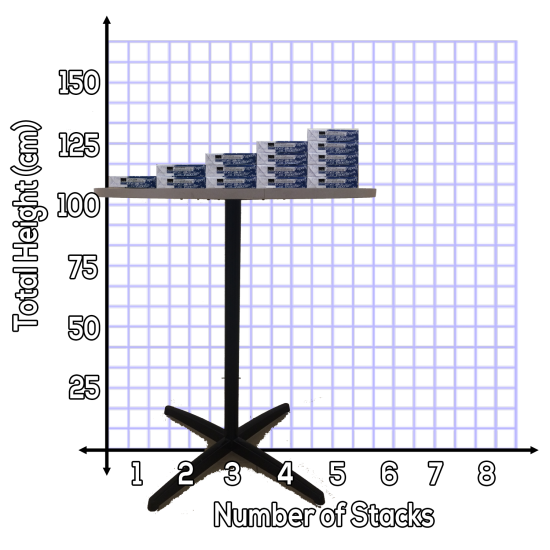 Graph of Stacks of Paper on a Table