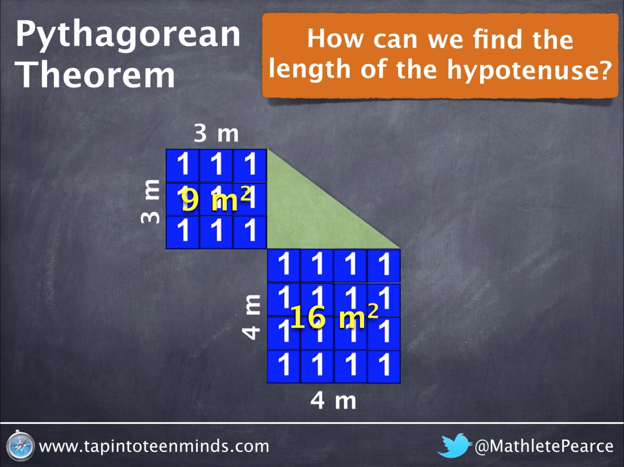 Taco cart 3 act math task by dan meyer pythagorean theorem pythagorean theorem visual representation through inquiry june 28 visualizing mathematics robcynllc Image collections