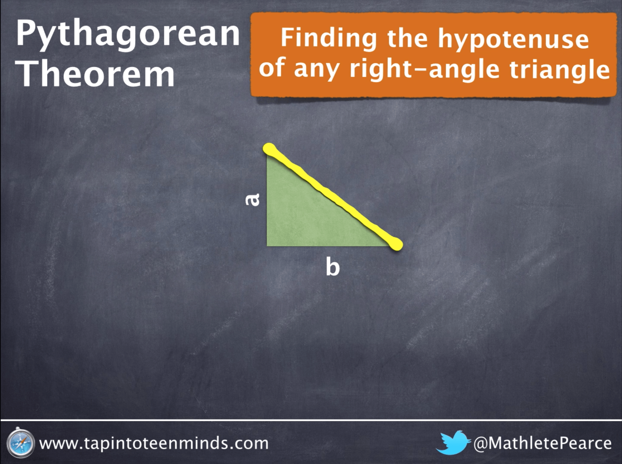 describing the concept of the hypotenuse in any right angled triangle The teaching aid year level/target class: year 9, stage 5 (stage 51 and as an introductory revision lesson for stages 52/53) aim: for students to identify understand and develop the concept of the opposite side on a right-angled triangle for any given angle in any orientation.