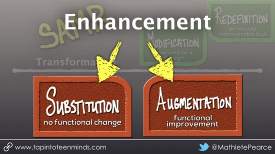 SAMR Model - Enhancement - Functional Improvement