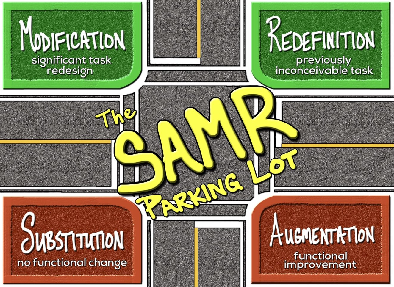 Avoiding Ineffective Uses of Technology With SAMR