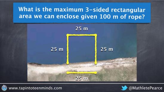Visualizing Optimization - Maximizing the Area of a 3-Sided Rectangular Enclosure