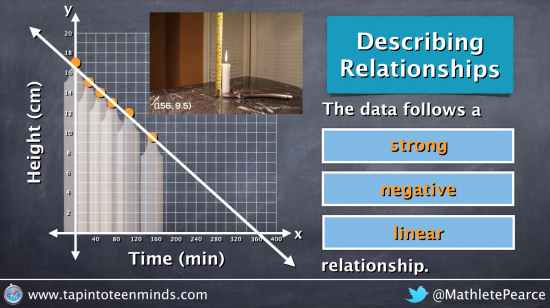 How to Tell Whether a Relationship is Strong Weak Positive Negative Linear or Non Linear