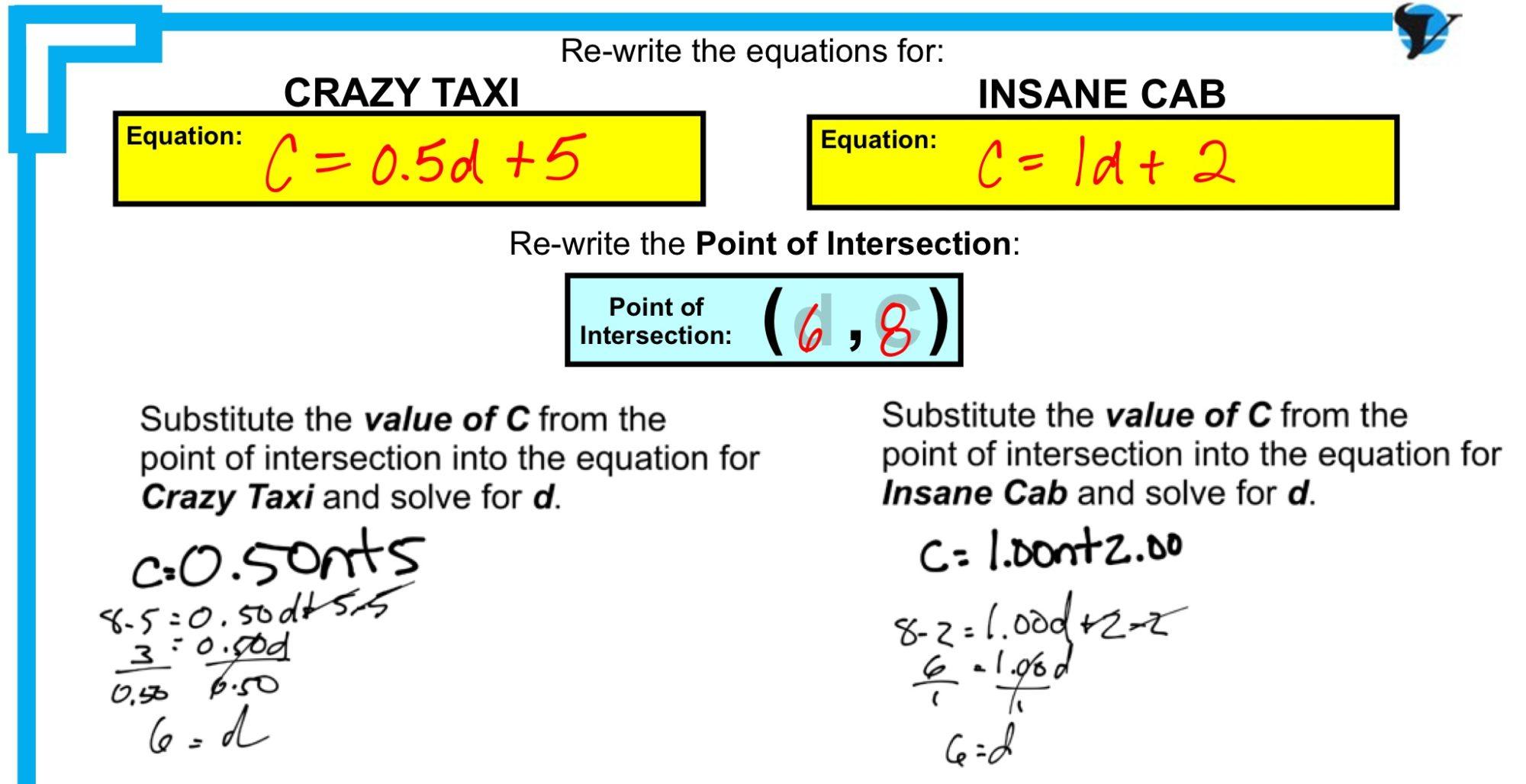 Crazy Taxi vs Insane Cab - Solving Linear Equations Individually