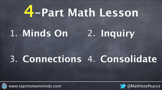 The 4-Part Math Lesson - Minds on, Inquiry, Connections, Consolidation