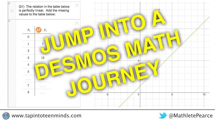 Desmos Math Journey: Representations of Linear Relations