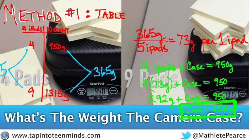 Camera case and pads of paper weigh in exemplar 1 table for 1 case of table paper
