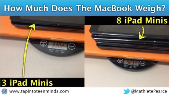 MacBook Pro and iPad Mini Weigh In 3 Act Math Task - Act 2