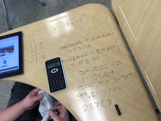 MacBook Pro and iPad Mini Weigh In Student Exemplar