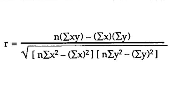 ADE 2015 Institute Showcase 1-in-3 - Correlation Coefficient