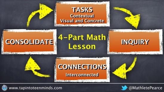 ADE 2015 Institute Showcase 1-in-3 - 4 Part Math Lesson