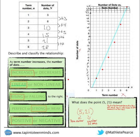 Assessment 1 - Question 3 - Tables Scatter Plots Classifying Student Exemplar