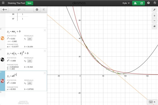 Draining The Pool 3 Act Math Task - Desmos Graph With Regression Lines