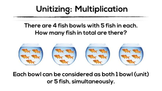 Grade 4 - Unitizing - Multiplication