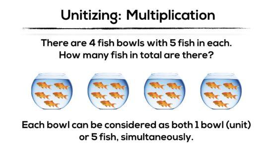 Grade 4 - Unitizing - Multiplication