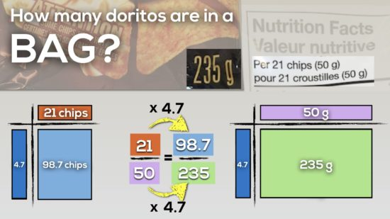 How Many Doritos Are In A Bag - Consolidation
