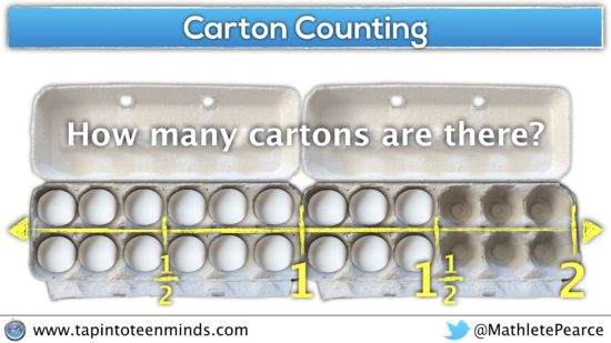 Fraction Constructs - Carton Counting - Part-Whole With a Number Line