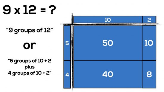 Progression of Multiplication Connecting Area Models to FOIL