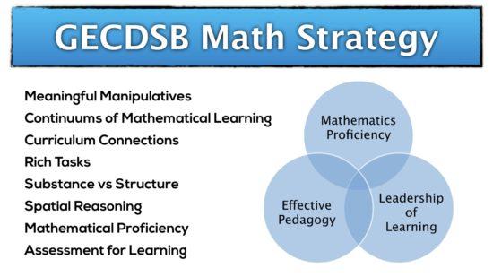 GECDSB Math Strategy