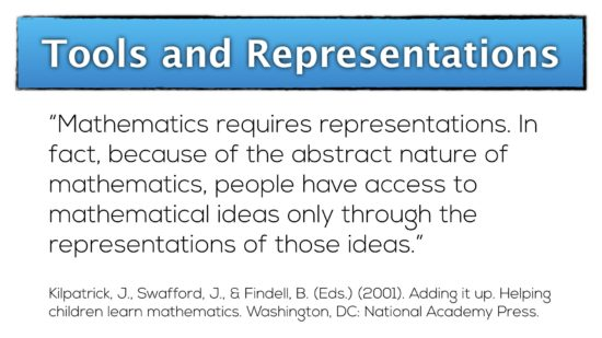 Tools and Representations Quote - Kilpatrick