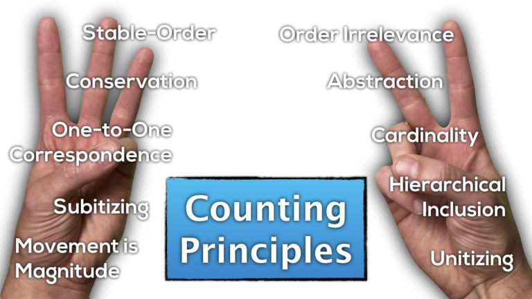 Counting Principles – Counting and Cardinality