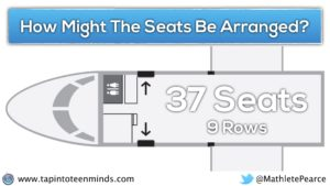 Airplane Task - Second Air Canada Plane Alternative Question - How might the seats be arranged solution