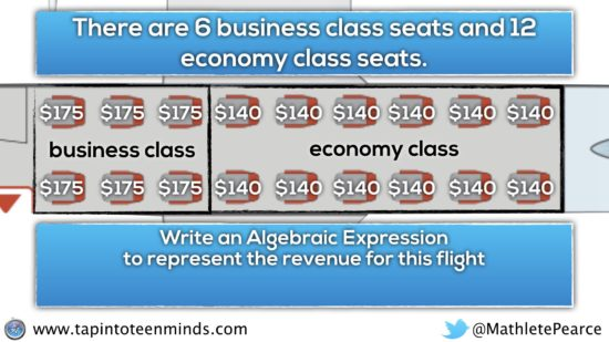 Airplane Task Extensions - Algebra - Creating Revenue Expressions and Equations