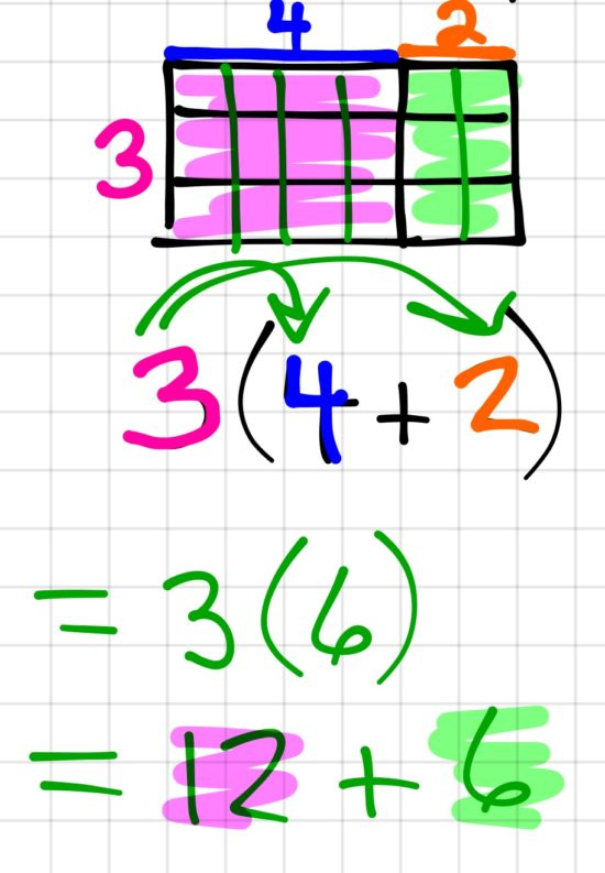 Airplane Problem and Order of Operations - Distribution
