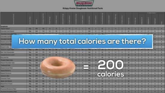 Krispy Kreme Donut Delight Extension 3 - How Many Calories?