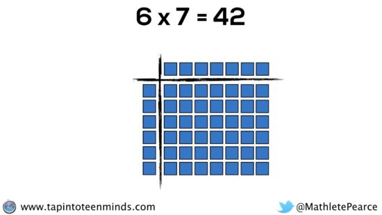 Learn Why Japanese Multiplication Works - Array of 6 groups of 7